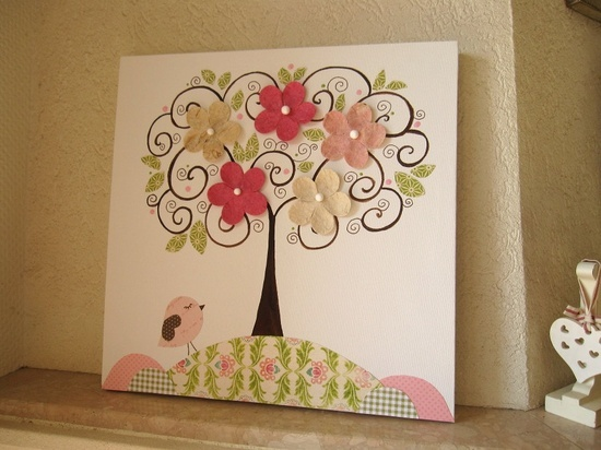 easy canvas painting ideas | Painting / Canvas Ideas / This looks to be easy to recreate and fun to ...