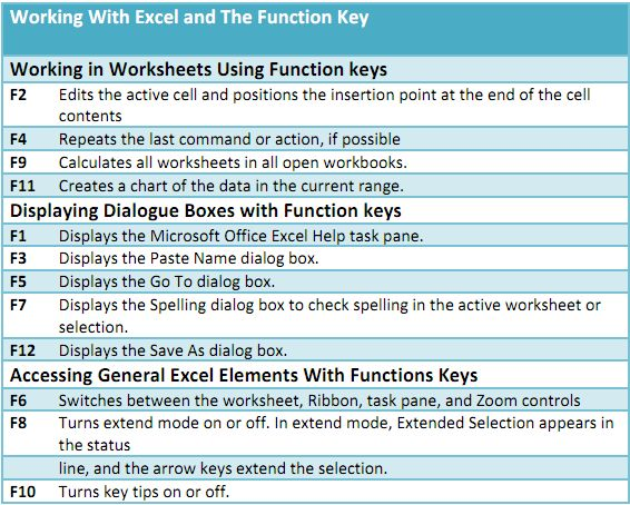 73 best Microsoft Excel images on Pinterest Microsoft excel - microsoft spreadsheet