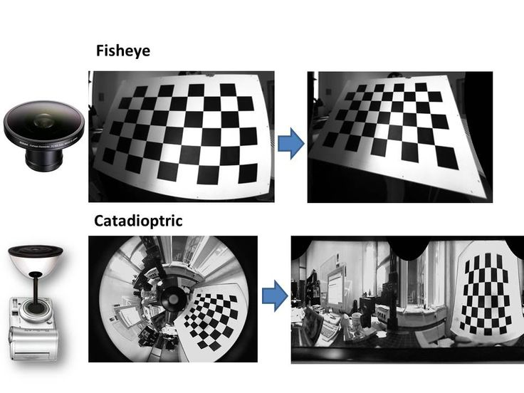 Omnidirectional camera calibration. with automatic checkerboard extraction