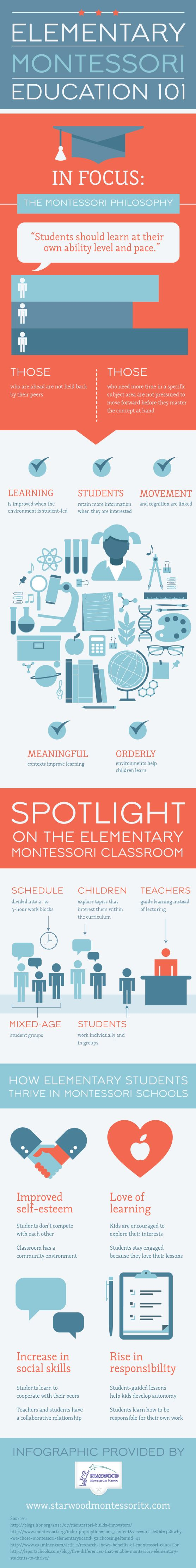 Elementary Montessori Education 101 #infographic #Education