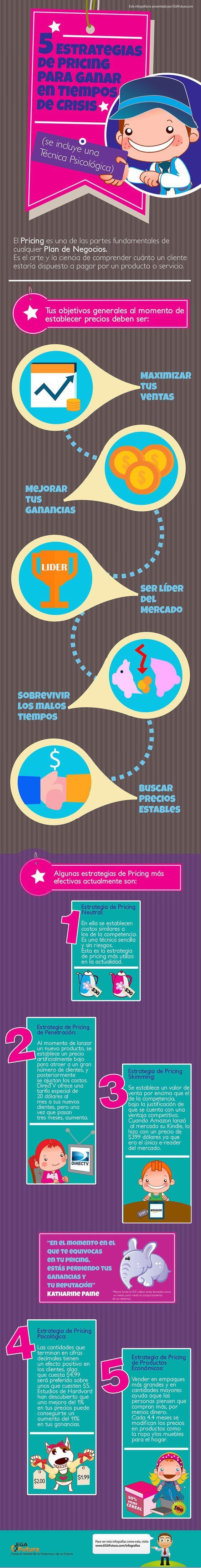 #Infografia #Marketing 5 Estrategias de Pricing. #TAVnews #arteparaempresa #activate #sueña #emprendimiento #Marketing #motivacion