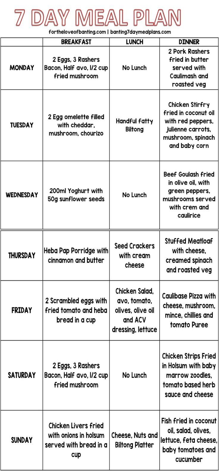 This is a general guideline. Tweak to suit your portions