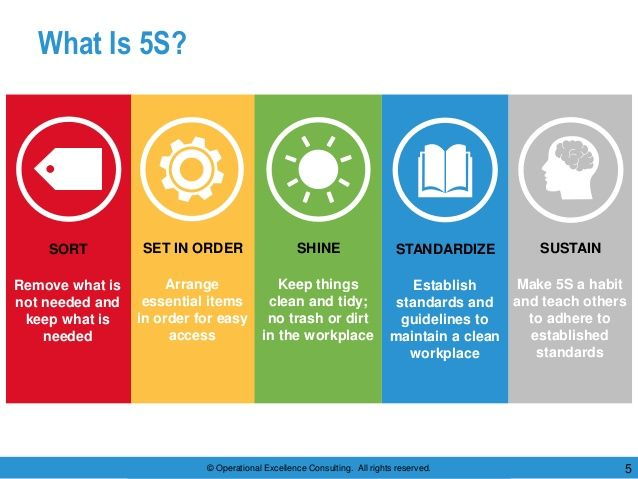 5s Implementation Guidebook 8 Steps Of 5s Implementation Guide