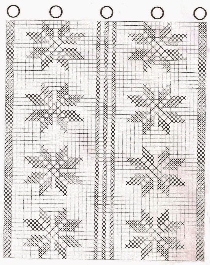 Artesanatos em Crochê Vanda: CORTINAS PARA COZINHA COM GRÁFICOS