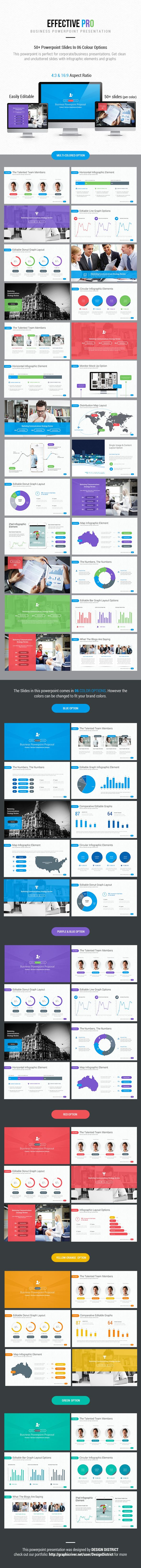 Powerpoint Presentation Template on Behance