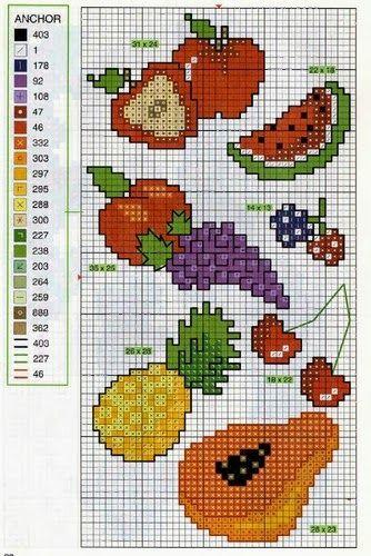 Cantinho da Jana: Gráficos de ponto cruz de fruta