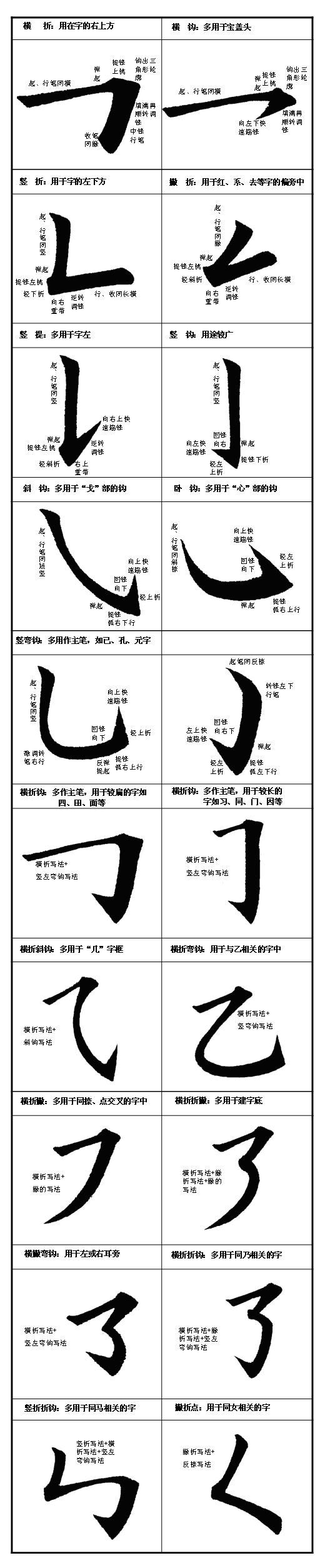 Réguliers manuels scénario d'introduction 1-- Liu - Le blog de Liu