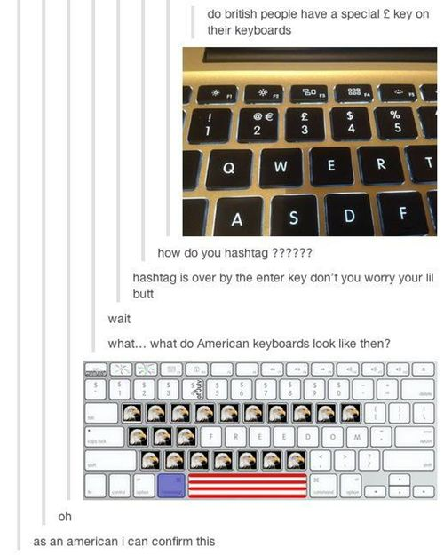 This is What an American Keyboard Looks Like