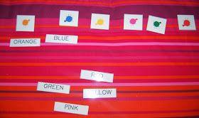 Una vez que el niñ@ asocia palabras iguales con apoyo del pictograma que favorece la compresión de la palabra escrita, se pasará a elabora...