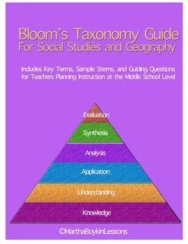 Bloom's Taxonomy Stems & Guiding Questions for Social ...
