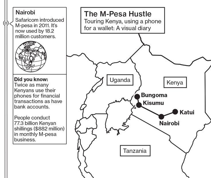 dziesięć dni bez gotówki w … Kenii, która jest światowym liderem upowszechnienia płatności za pomocą telefonu komórkowego. Ciekawe, momentami bardzo zabawne