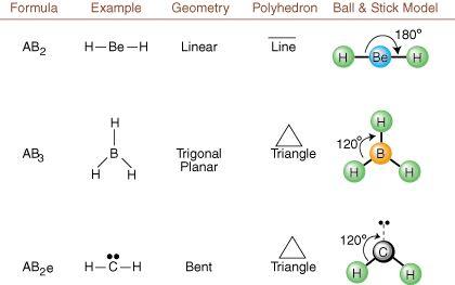 N2h4 Molecule Best 25+ Molecu...