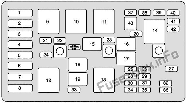 Under Hood Fuse Box Diagram Buick Century 1997 1998 1999 Buick Century Fuse Box Fuse Box Cover