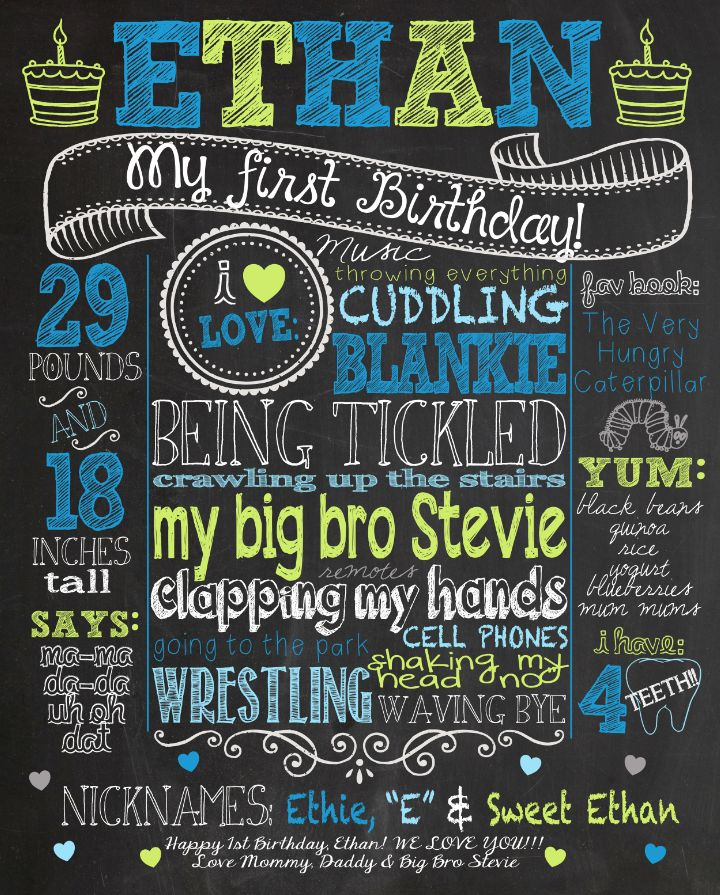 first birthday chalkboard poster sign for birthday parties customized custom printable file. Black Bedroom Furniture Sets. Home Design Ideas