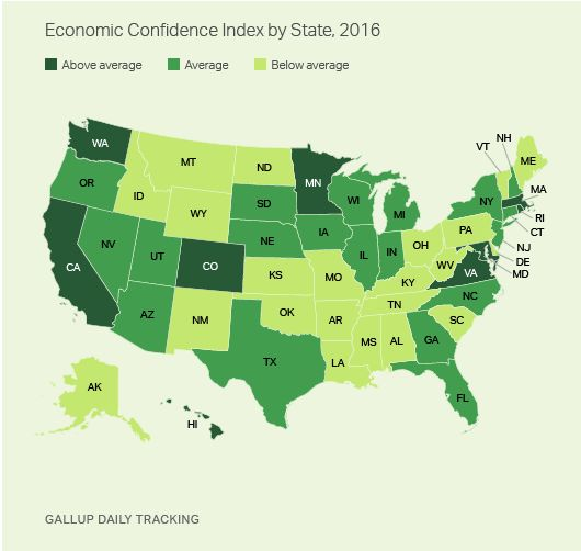 Five States Had Net-Positive Economic Confidence in 2016.