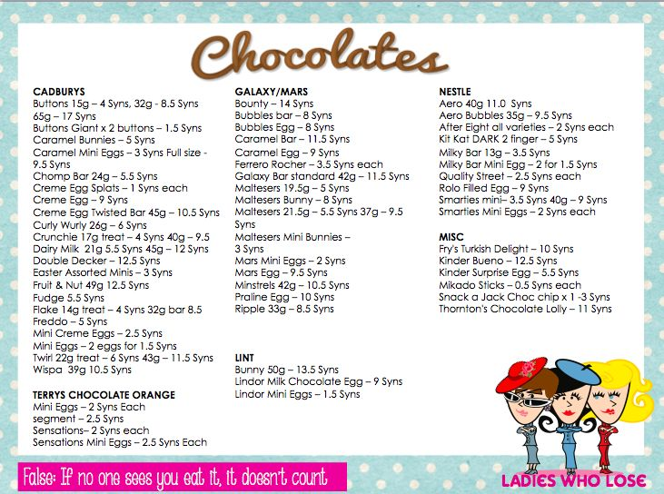 Slimming world guide to syns in chocolate galaxy Slimming world syns online