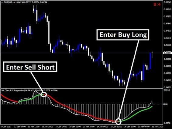 fără strategii indicator opțiuni binare tranzacționarea pe retrageri cu o tendință de piață bursieră