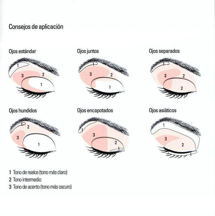 como maquillarse los ojos según su forma y contorno. ::.