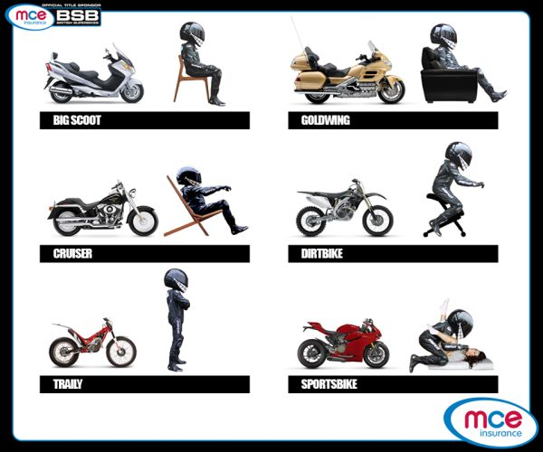 Guide to seating positions on motorcycles