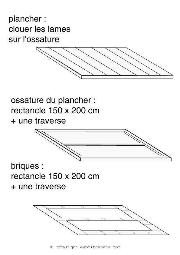 25 best ideas about plan cabane en bois on pinterest. Black Bedroom Furniture Sets. Home Design Ideas