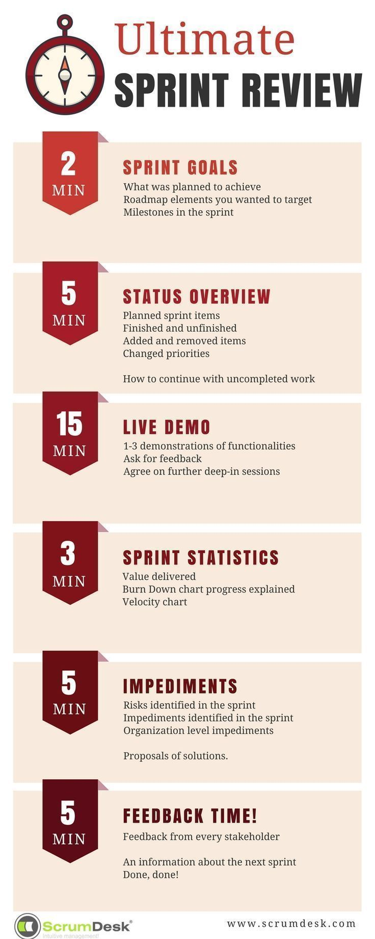 Read More On Tipsographic Com Free Agile Project Management Templates For Excel Goo Agenda Template Agile Project Management Project Management Templates