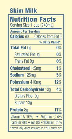 skim milk nutrition label - Google Search