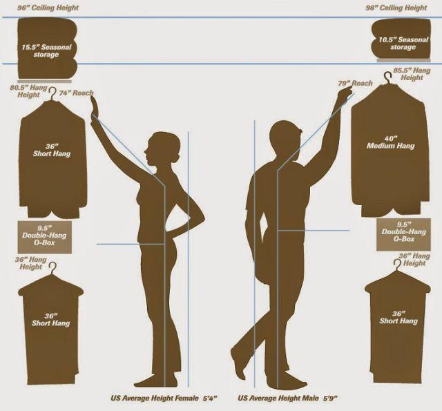 Mejores 8 Im 225 Genes De Walk In Closet Dimensions En