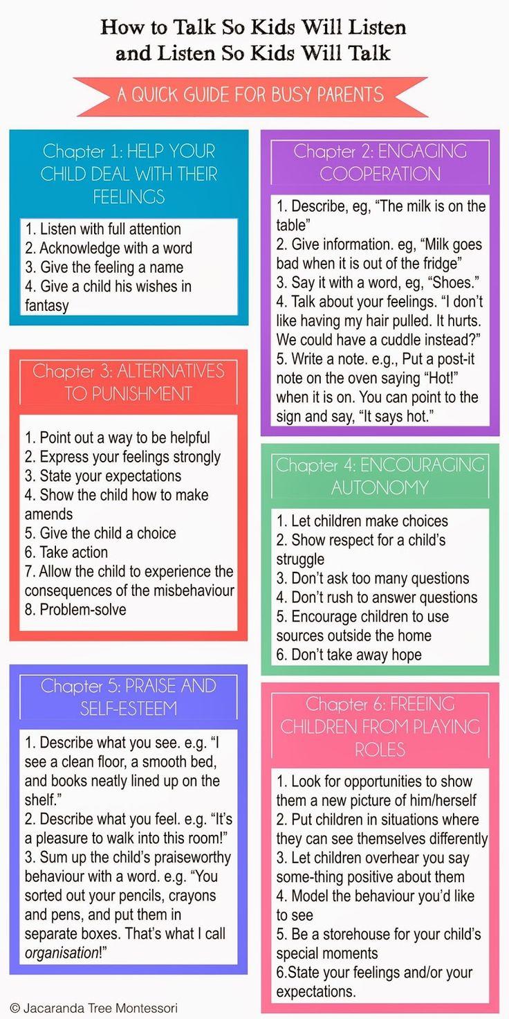 How to Talk so Kids Will Listen and Listen So Kids Will Talk by Simone Davies of Jacaranda Tree Montessori Jennifer Stewart