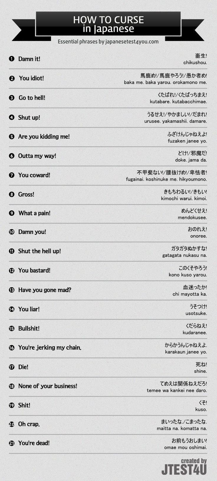 Infographic: how to curse in Japanese. http://japanesetest4you.com/infographic-how-to-curse-in-japanese/ #howtolearnjapanese #japaneselanguage