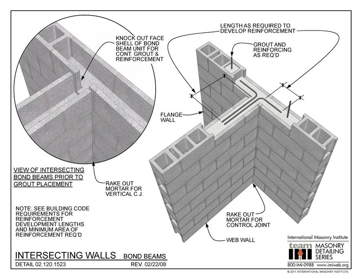 168 Best Images About Structural Engineering On Pinterest