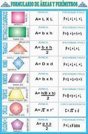 Resultado de imagem para formulas de matematica