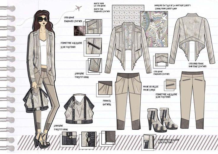 Elodie Aubry, Styliste / Infographiste Textile Portfolio : Prêt-à-porter femme