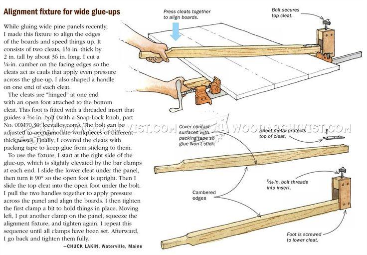 Shopmade Clamping Cauls - Panel Glue-Up Tips, Jigs and Techniques   WoodArchivist.com