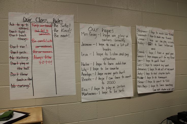 The process of engaging children in articulating hopes and dreams and co-creating the rules is clearly visible in this classroom.  I notice how the teacher helped students to reframe the negative rules into positive visions and then consolidate those into 3 simple, yet inspiring classroom rules.