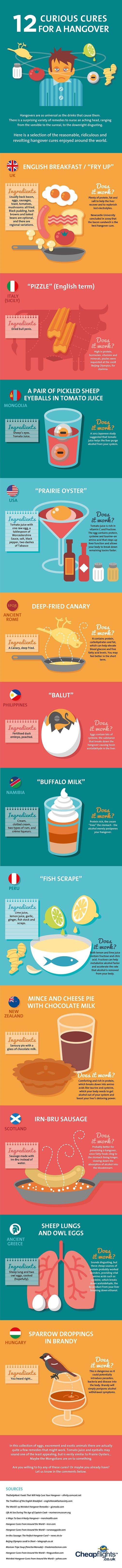 Hangover cures from around the world
