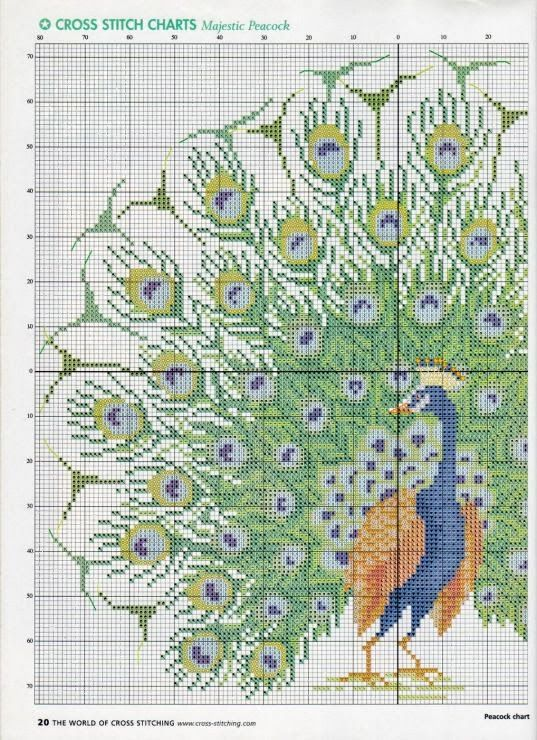 Saretta in serendipity....craftroom79: Peacock cross stitch pattern