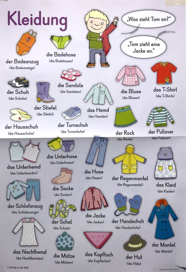 Clothes in German | German in 2018 | Pinterest | German, German ...