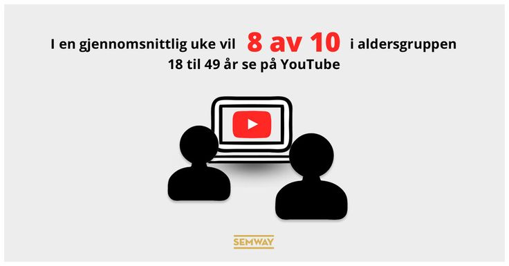 Markedsfører din bedrift seg på YouTube? #illustration #funfact #youtube #semway