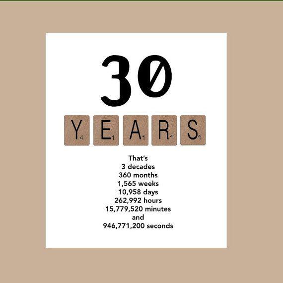 30th Birthday Card, Milestone Birthday Card, Decade Birthday Card, 1985 Birthday Card