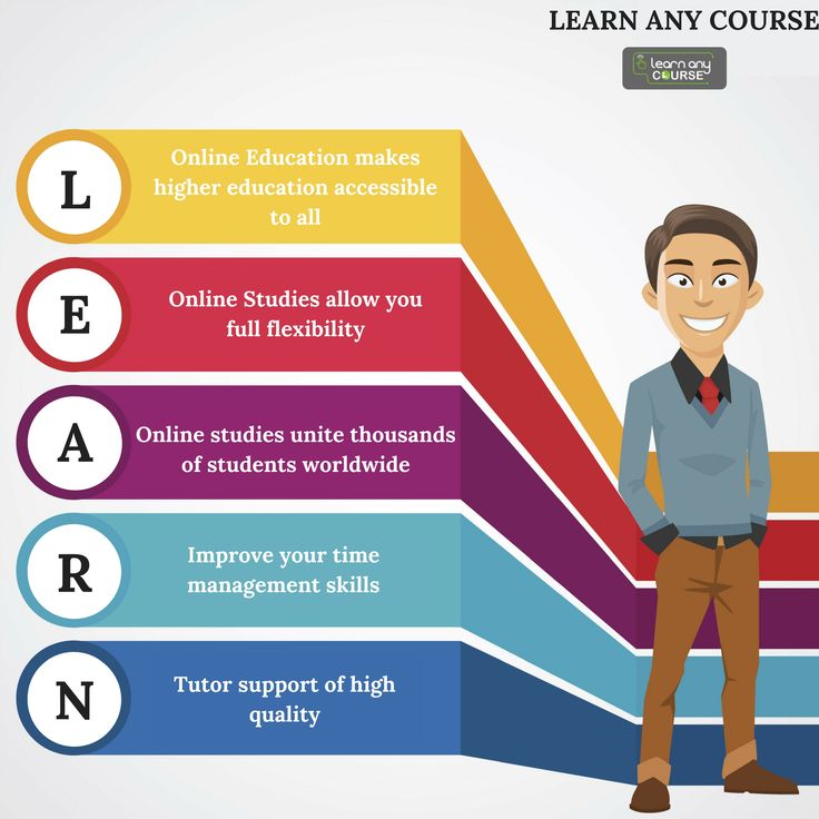 benefits of online coursework Online learning is one of the fastest growing trends in educational uses of technology, according to a 2010 report by the us department of education but the rapid growth raises the question do.