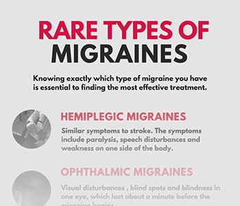 an introduction to the headache types migraine Sensitivity to light is a standard symptom of the two most prevalent types of migraine-caused headache: research more about migraine migraine: introduction.