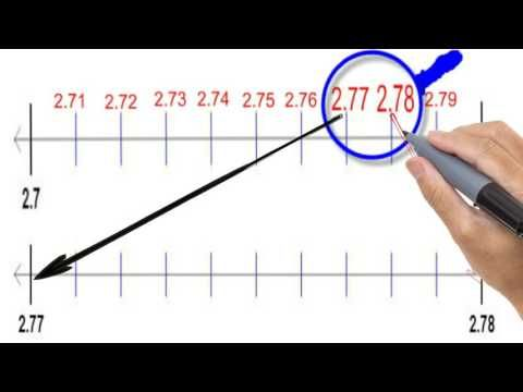Representation Real number on the Number line through Successive magnifi...