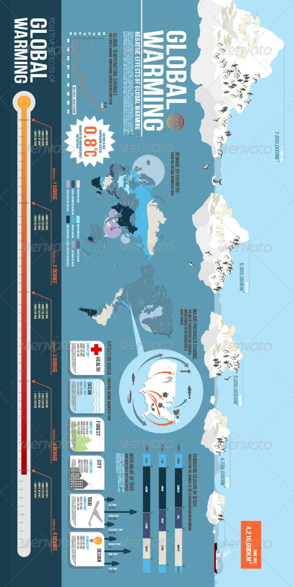 Info Graphics Environment Global Warming  #GraphicRiver         Contents:   - info graphics environment global warming - This contents has 9 elements, 14 icons, 4 graphs, and 6 text sections for a total of 33 items. - All files are 100% vector shapes, easy to modify. easily resize, colors can be easily changed.   Files include :   - 1 EPS file [illustrator 9.0 EPS] - 1 AI file [illustrator cs5 AI] - 1 helf file [font link in instruction]   Font Used Link:   - neou (free font)    .dafont…