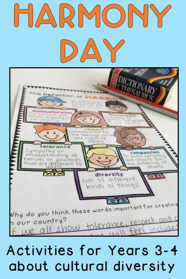 Teach students the importance of Harmony Day in Australia with these fun & informative printables / teaching ideas. Activities include an 'Everyone Belongs' poster to display, poem template, writing tasks & numeracy activities teaching students about cultural diversity & inclusiveness. Worksheets are suitable for Year 3 - Year 4. Harmony Day coincides with International Day for the Elimination of Racial Discrimination. {Year three, Year four, homeschool}