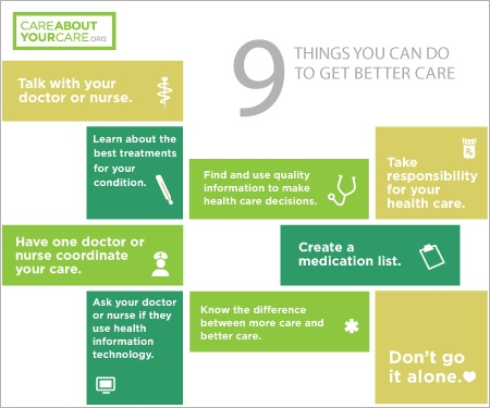 9 things you can do to get better care. #7 - Ask your doctor or nurse if  they use health information  technology. Electronic medical records help track and share  your medical information with your other health care providers. Tracking information electronically, rather than on paper, means that the information  your doctors need is available all the time, no matter where you are. This can reduce errors and unnecessary tests. Visit HealthIT.gov for more info or Careaboutyour care.org.