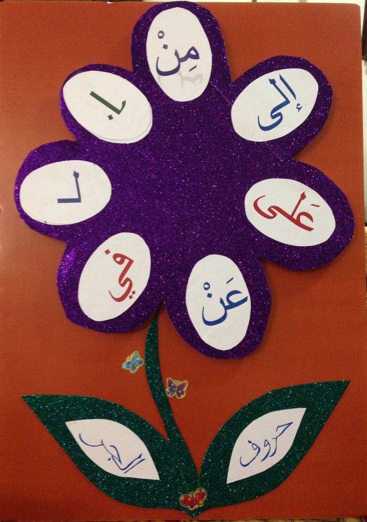1000+ images about اللغة العربية ... مشاريع ...