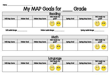 Worksheets Nwea Goal Setting Worksheet 25 best ideas about student goal settings on pinterest nwea map testing setting primary