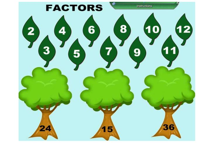 This IWB lesson focuses on finding factors. Lots of fun!
