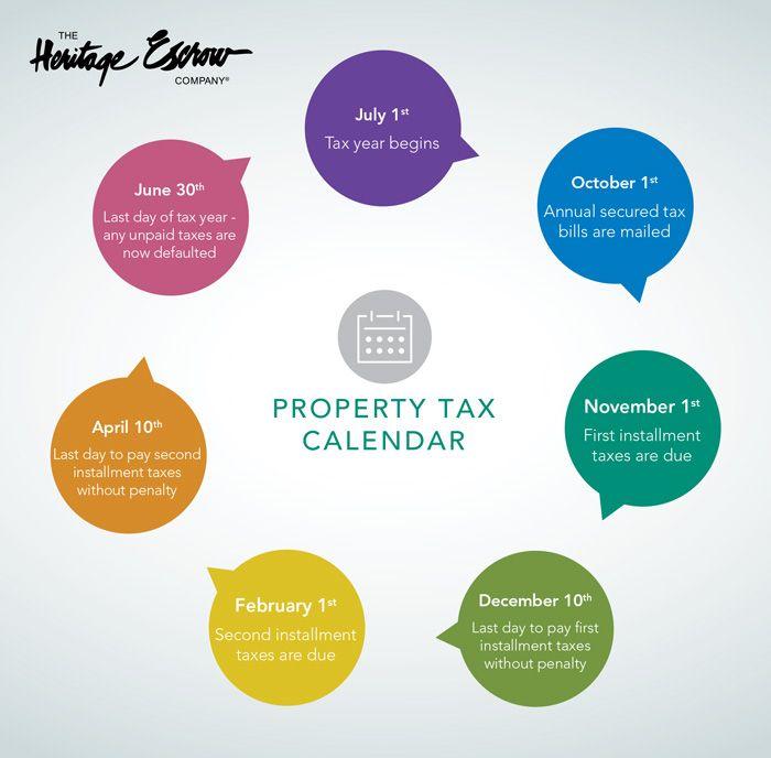 California Property Tax Calendar Property Tax Property Calendar