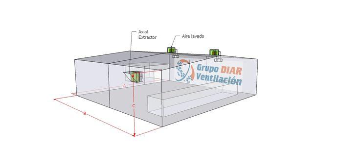 Sistema de Extracción por medio de equipo de aire lavado y extractor axial.
